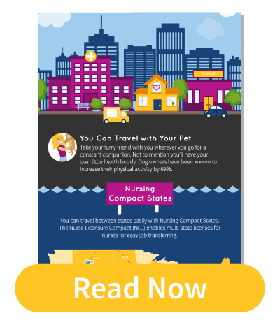 Travel Nurse Infographic