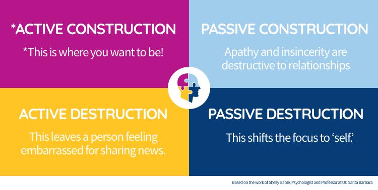 positive psychology quadrant inclusive nursing